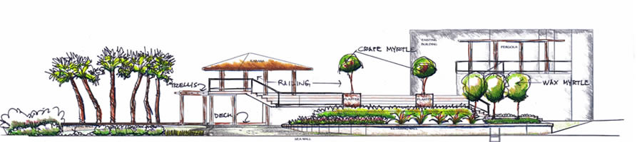 Practicing Landscape Architecture Or Using The Title Architect Without Having A State License Is Violation Of Florida Architects